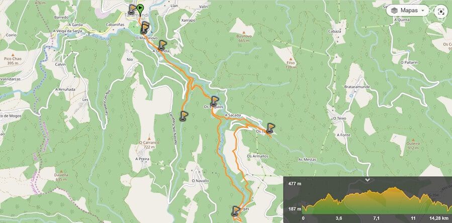 Mapa Ruta del Agua de Taramundi (Asturias)