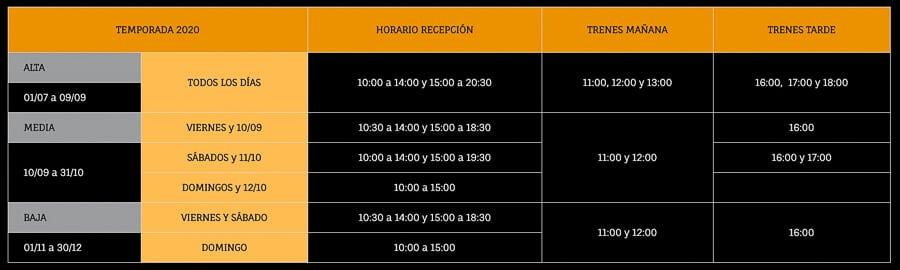 Horarios Ecomuseo Minero Valle de Samuño (extraido de su web)