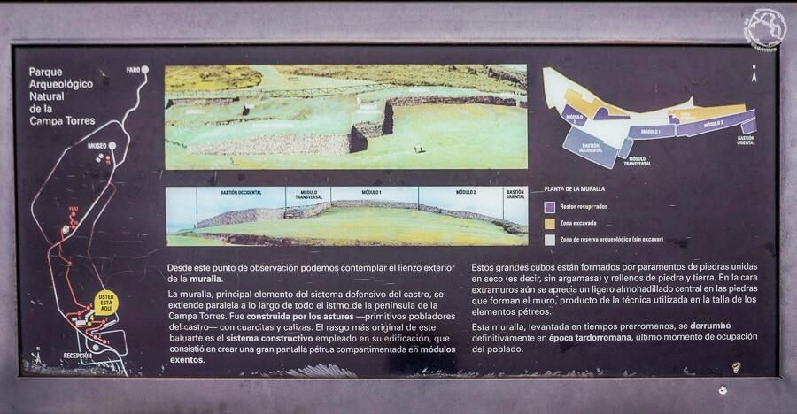 Parque Arqueológico Campa Torres Gijón
